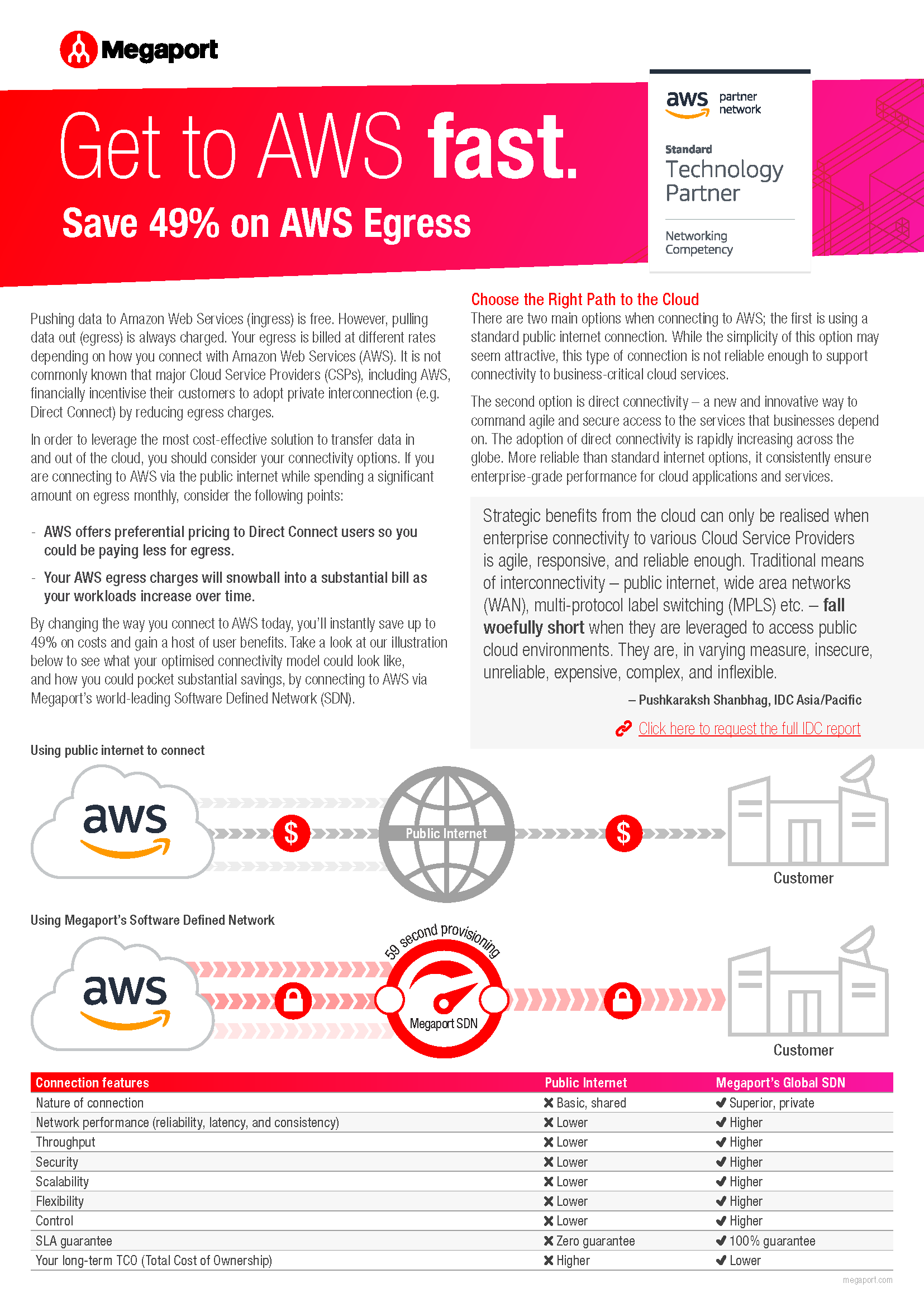 AWS-Egress-Handy-Guide_Page_1