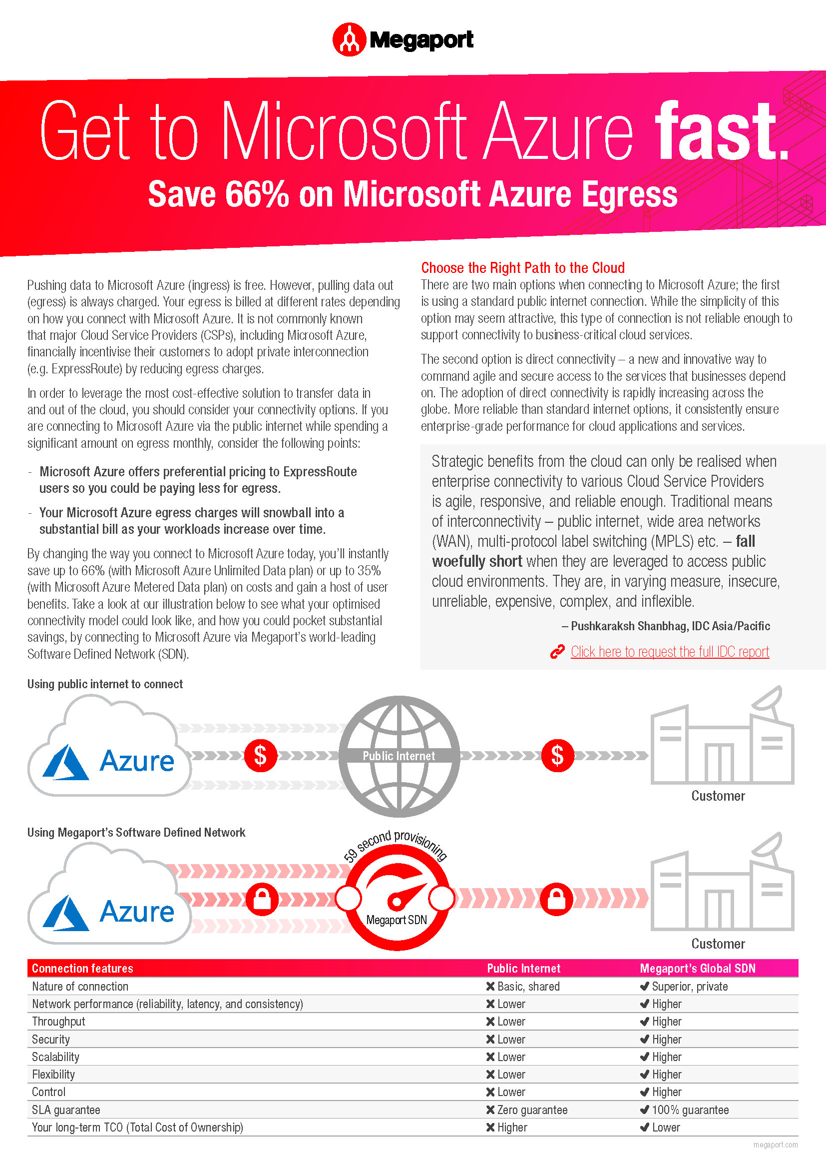 Microsoft-Azure-Egress-Handy-Guide_Page_1