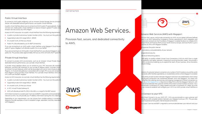 AWS-Infopaper-Spreads