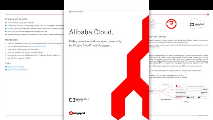 Alibaba Infopaper Spreads